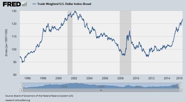 Zopár dôvodov prečo môžeme tento rok očakávať pád svetovej ekonomiky