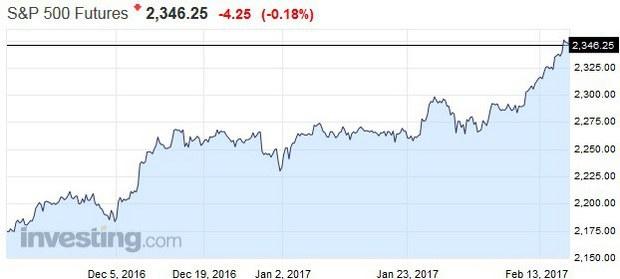Krugman: Prestaňme kritizovať slabé euro, trhy by si mali viac všímať riziká